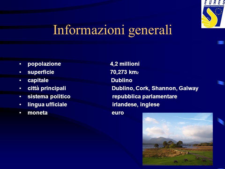 Informazioni generali popolazione 4,2 millioni superficie 70,273 km 2 capitale Dublino città principali Dublino, Cork, Shannon, Galway sistema politic
