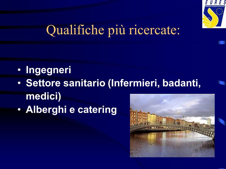 Qualifiche più ricercate: Ingegneri Settore sanitario (Infermieri, badanti, medici) Alberghi e catering