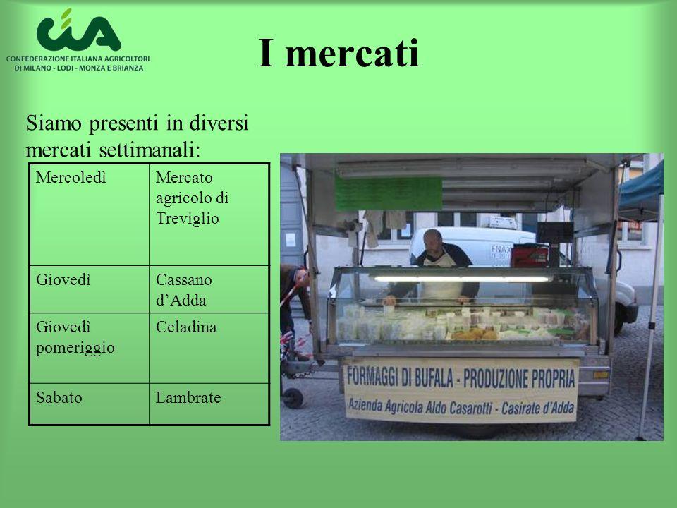 I mercati Siamo presenti in diversi mercati settimanali: MercoledìMercato agricolo di Treviglio GiovedìCassano dAdda Giovedì pomeriggio Celadina Sabat
