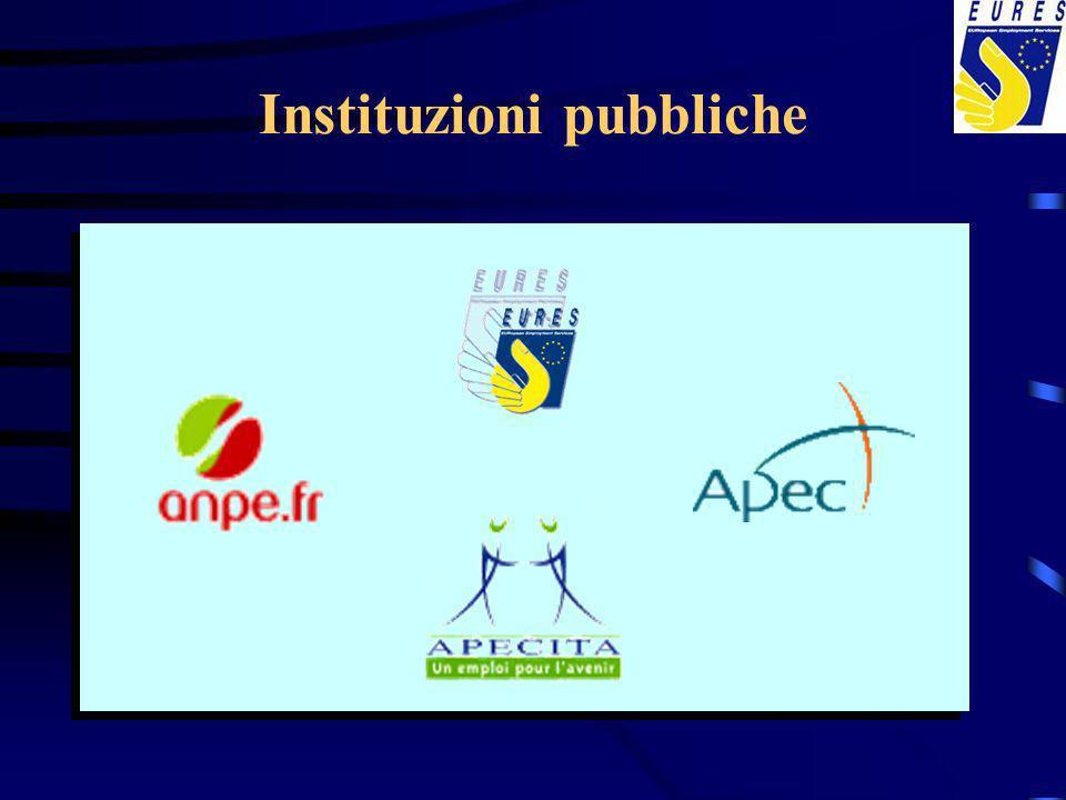 Instituzioni pubbliche