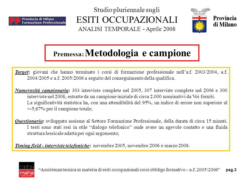 Studio pluriennale sugli ESITI OCCUPAZIONALI ANALISI TEMPORALE - Aprile 2008 pag.3 Assistenza tecnica in materia di esiti occupazionali corsi obbligo