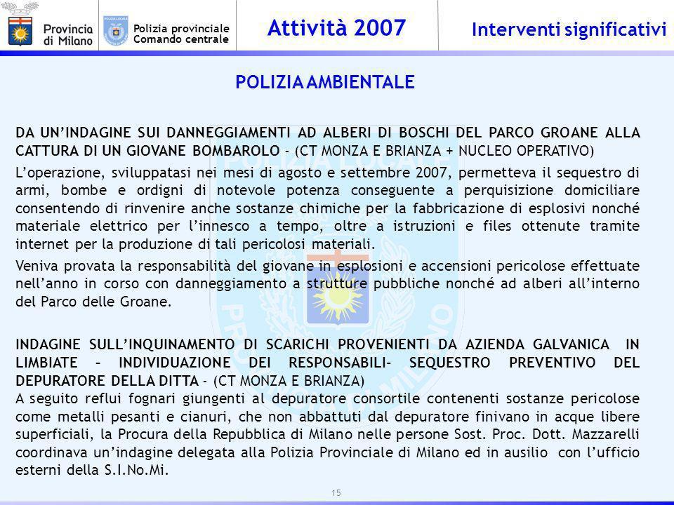 Attività 2007 Polizia provinciale Comando centrale POLIZIA AMBIENTALE DA UNINDAGINE SUI DANNEGGIAMENTI AD ALBERI DI BOSCHI DEL PARCO GROANE ALLA CATTURA DI UN GIOVANE BOMBAROLO - (CT MONZA E BRIANZA + NUCLEO OPERATIVO) Loperazione, sviluppatasi nei mesi di agosto e settembre 2007, permetteva il sequestro di armi, bombe e ordigni di notevole potenza conseguente a perquisizione domiciliare consentendo di rinvenire anche sostanze chimiche per la fabbricazione di esplosivi nonché materiale elettrico per linnesco a tempo, oltre a istruzioni e files ottenute tramite internet per la produzione di tali pericolosi materiali.
