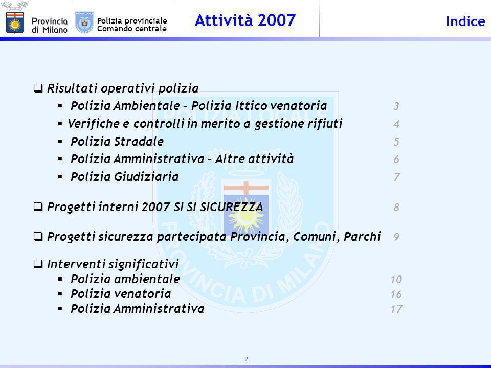 Attività 2007 Polizia provinciale Comando centrale POLIZIA AMBIENTALE OPERAZIONE CONGIUNTA NUCLEO OPERATIVO – ARPA - P.L.