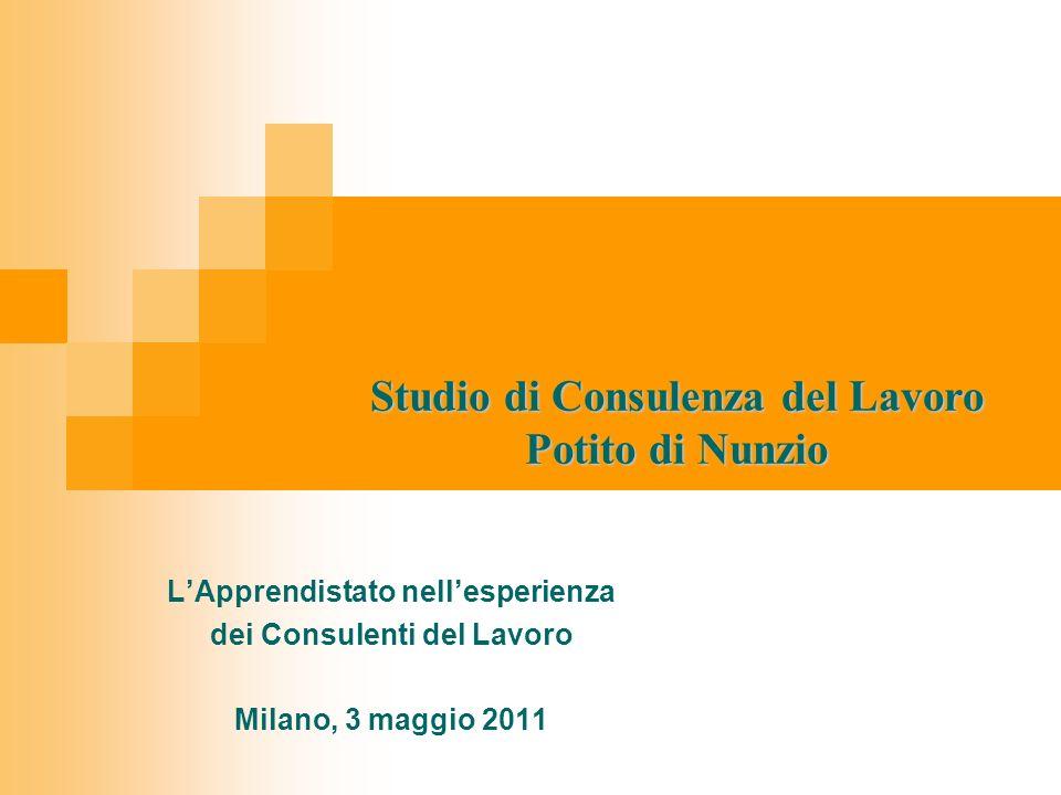 Studio di Consulenza del Lavoro Potito di Nunzio LApprendistato nellesperienza dei Consulenti del Lavoro Milano, 3 maggio 2011