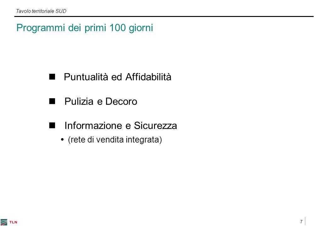 28 Tavolo territoriale SUD 1^ fase: Progetto Pilota dir.