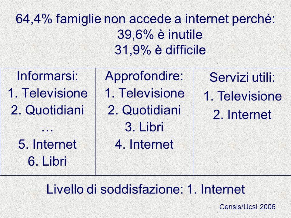 64,4% famiglie non accede a internet perché: 39,6% è inutile 31,9% è difficile Informarsi: 1. Televisione 2. Quotidiani … 5. Internet 6. Libri Approfo