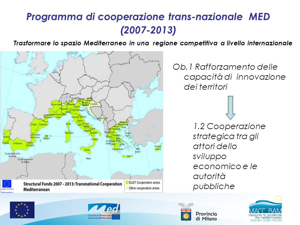 Programma di cooperazione trans-nazionale MED (2007-2013) Ob.1 Rafforzamento delle capacità di innovazione dei territori Trasformare lo spazio Mediter
