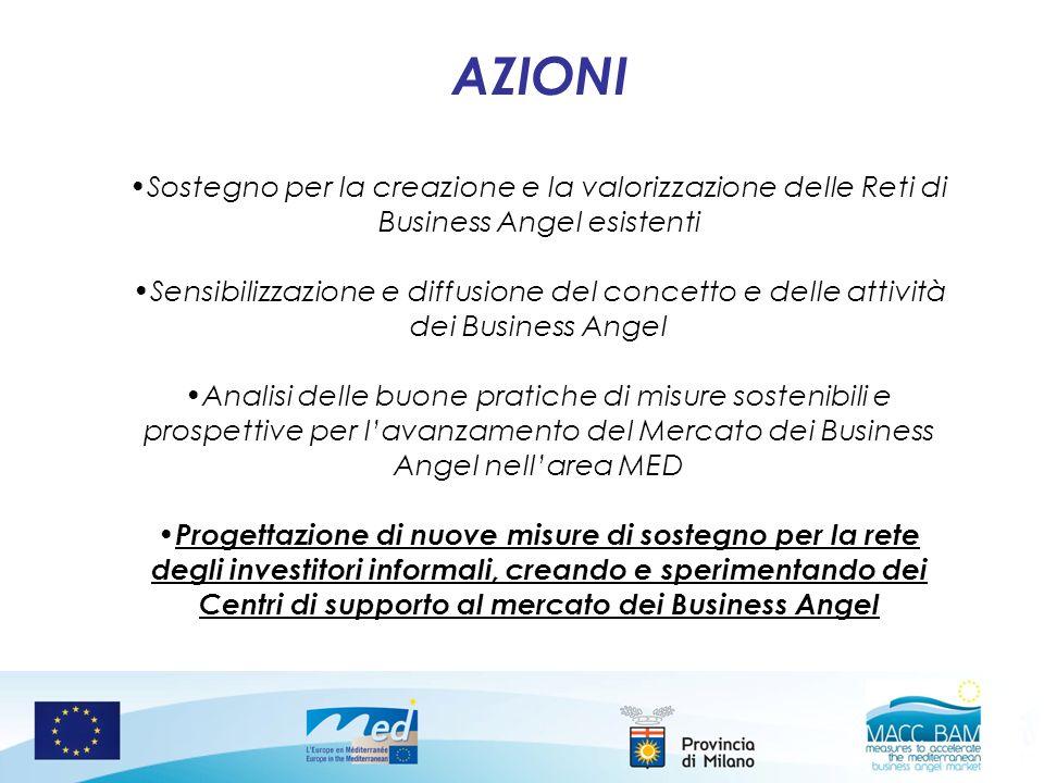 AZIONI Sostegno per la creazione e la valorizzazione delle Reti di Business Angel esistenti Sensibilizzazione e diffusione del concetto e delle attivi