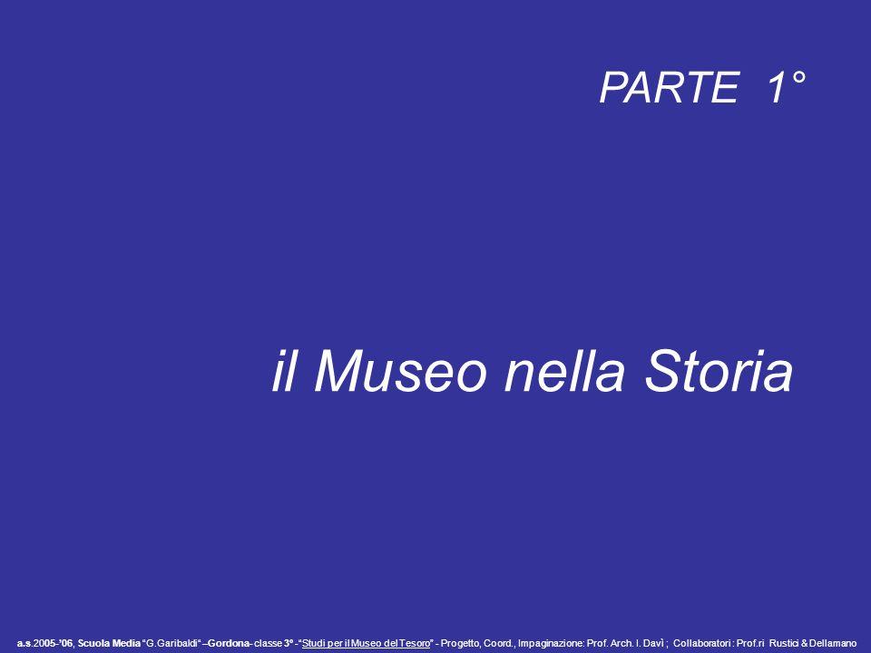 Giulio Paolini, Mnemosine, Castello di Rivoli,1987 la memoria …