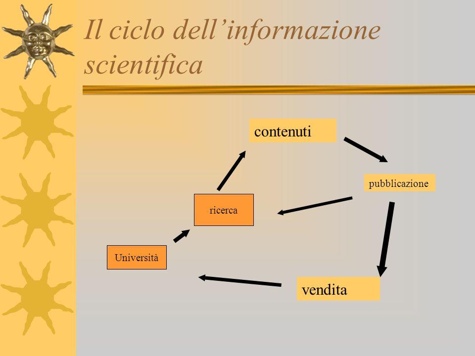Il ciclo dellinformazione scientifica Università ricerca contenuti pubblicazione vendita