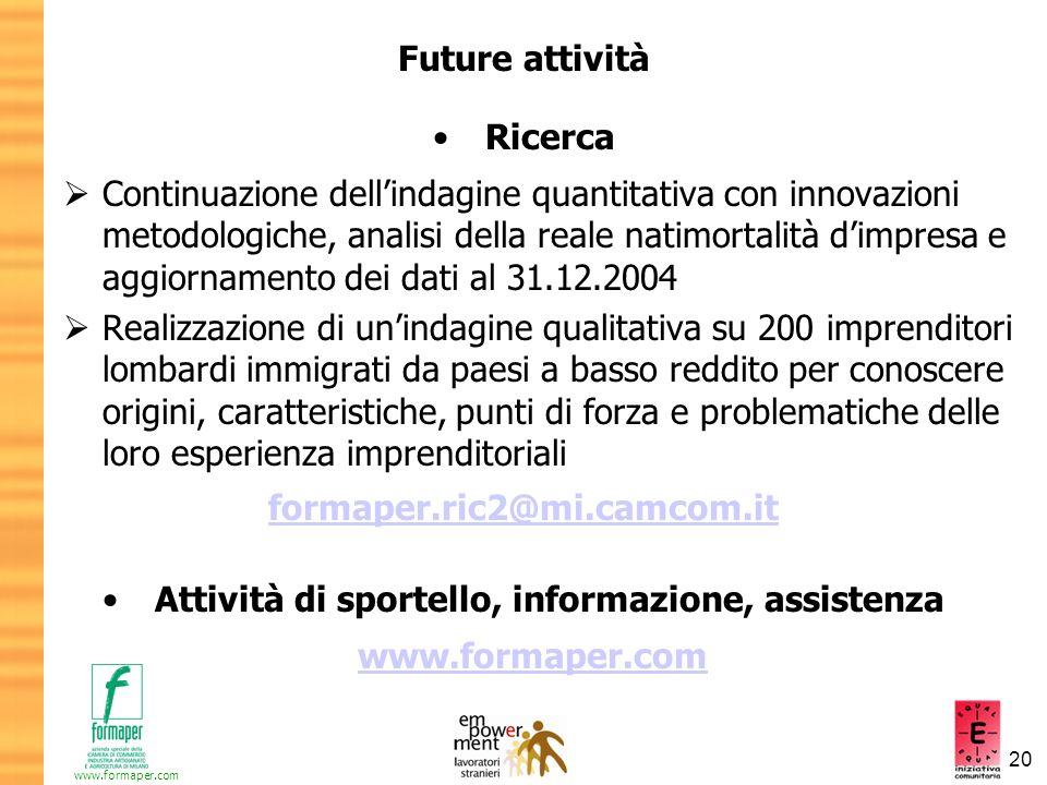 20 www.formaper.com Future attività Continuazione dellindagine quantitativa con innovazioni metodologiche, analisi della reale natimortalità dimpresa