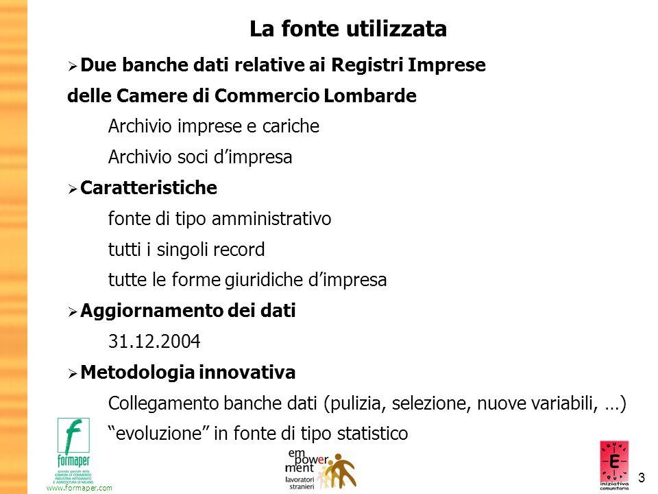14 www.formaper.com Imprenditori in provincia di Milano (31.12.2003) Fonte: elaborazioni Area Ricerca Formaper su dati Infocamere