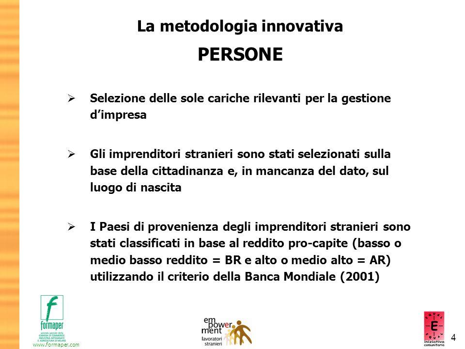 4 www.formaper.com La metodologia innovativa PERSONE Selezione delle sole cariche rilevanti per la gestione dimpresa Gli imprenditori stranieri sono s