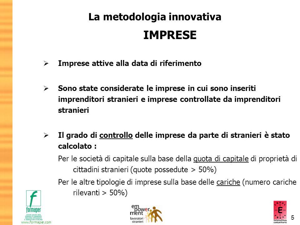 5 www.formaper.com La metodologia innovativa IMPRESE Imprese attive alla data di riferimento Sono state considerate le imprese in cui sono inseriti im