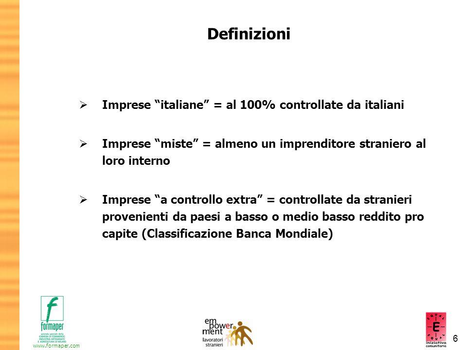 17 www.formaper.com Provenienza dei 15.885 imprenditori di Paesi BR (provincia di Milano 31.12.2003) Fonte: elaborazioni Area Ricerca Formaper su dati Infocamere