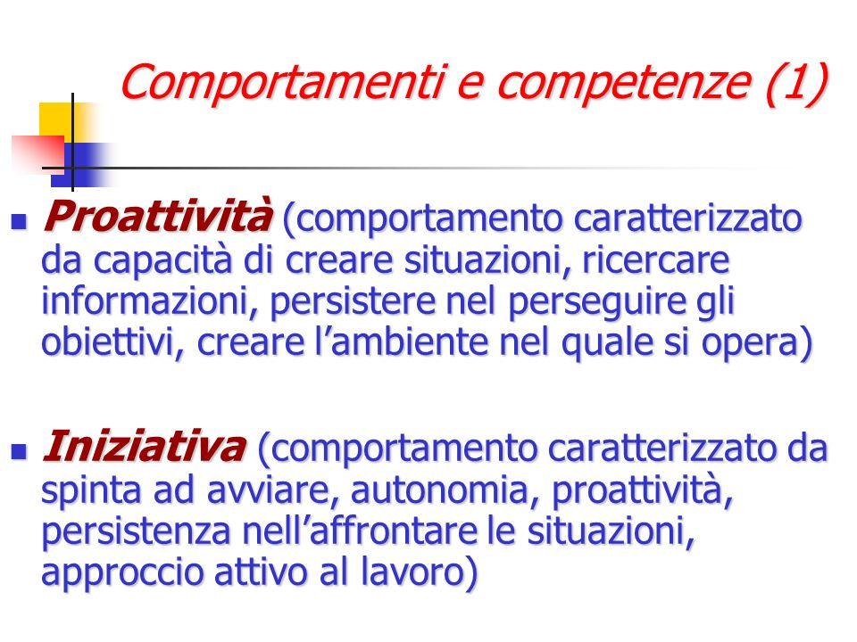 Comportamenti e competenze (1) Proattività (comportamento caratterizzato da capacità di creare situazioni, ricercare informazioni, persistere nel pers