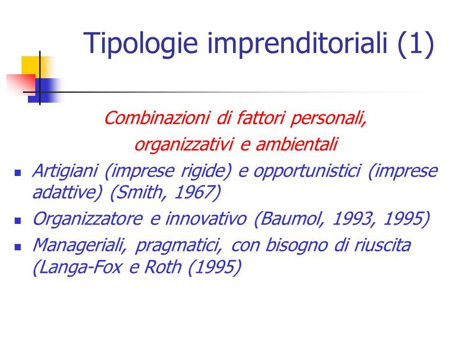 Tipologie imprenditoriali (1) Combinazioni di fattori personali, organizzativi e ambientali Artigiani (imprese rigide) e opportunistici (imprese adatt
