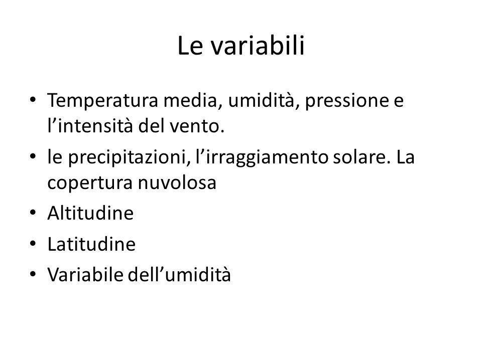 Le variabili Temperatura media, umidità, pressione e lintensità del vento. le precipitazioni, lirraggiamento solare. La copertura nuvolosa Altitudine