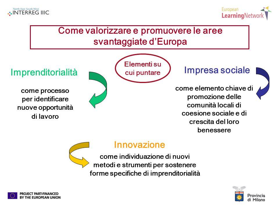 come processo per identificare nuove opportunità di lavoro come elemento chiave di promozione delle comunità locali di coesione sociale e di crescita del loro benessere come individuazione di nuovi metodi e strumenti per sostenere forme specifiche di imprenditorialità Imprenditorialità Innovazione Impresa sociale Come valorizzare e promuovere le aree svantaggiate dEuropa Elementi Elementi su cui puntare