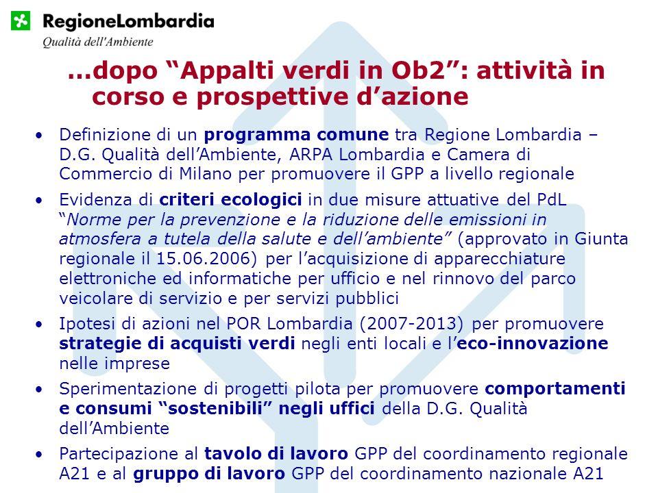…dopo Appalti verdi in Ob2: attività in corso e prospettive dazione Definizione di un programma comune tra Regione Lombardia – D.G.