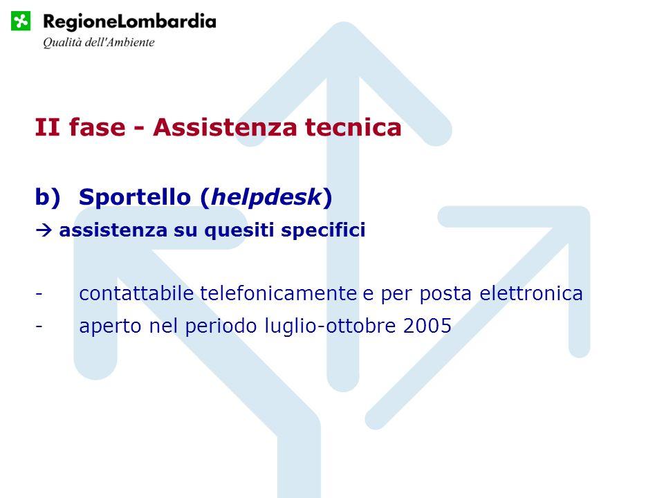 II fase - Assistenza tecnica b)Sportello (helpdesk) assistenza su quesiti specifici -contattabile telefonicamente e per posta elettronica -aperto nel periodo luglio-ottobre 2005