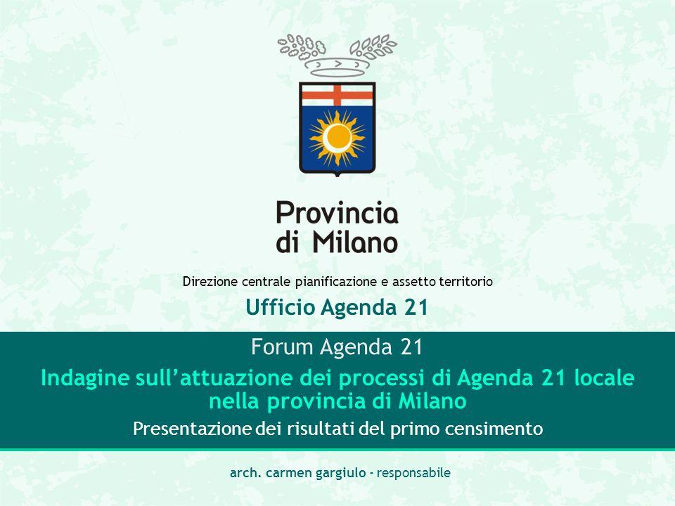 Direzione centrale pianificazione e assetto territorio Ufficio Agenda 21 Forum Agenda 21 Indagine sullattuazione dei processi di Agenda 21 locale nell
