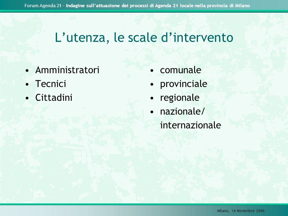 Forum Agenda 21 – Indagine sullattuazione dei processi di Agenda 21 locale nella provincia di Milano Milano, 16 Novembre 2006 Lutenza, le scale dinter