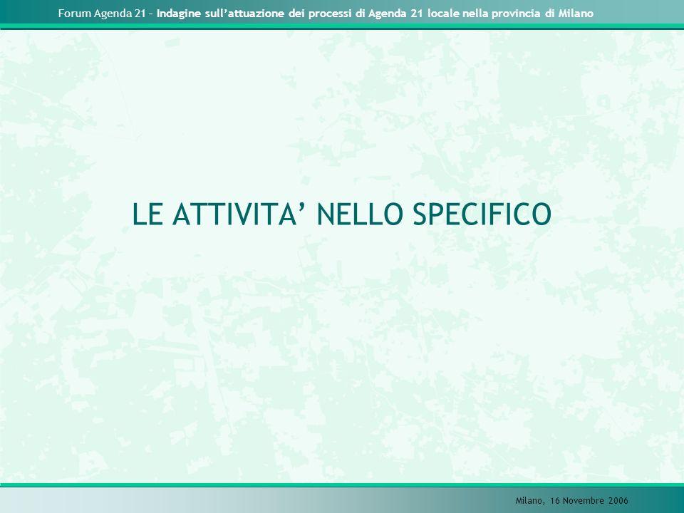 Forum Agenda 21 – Indagine sullattuazione dei processi di Agenda 21 locale nella provincia di Milano Milano, 16 Novembre 2006 LE ATTIVITA NELLO SPECIFICO