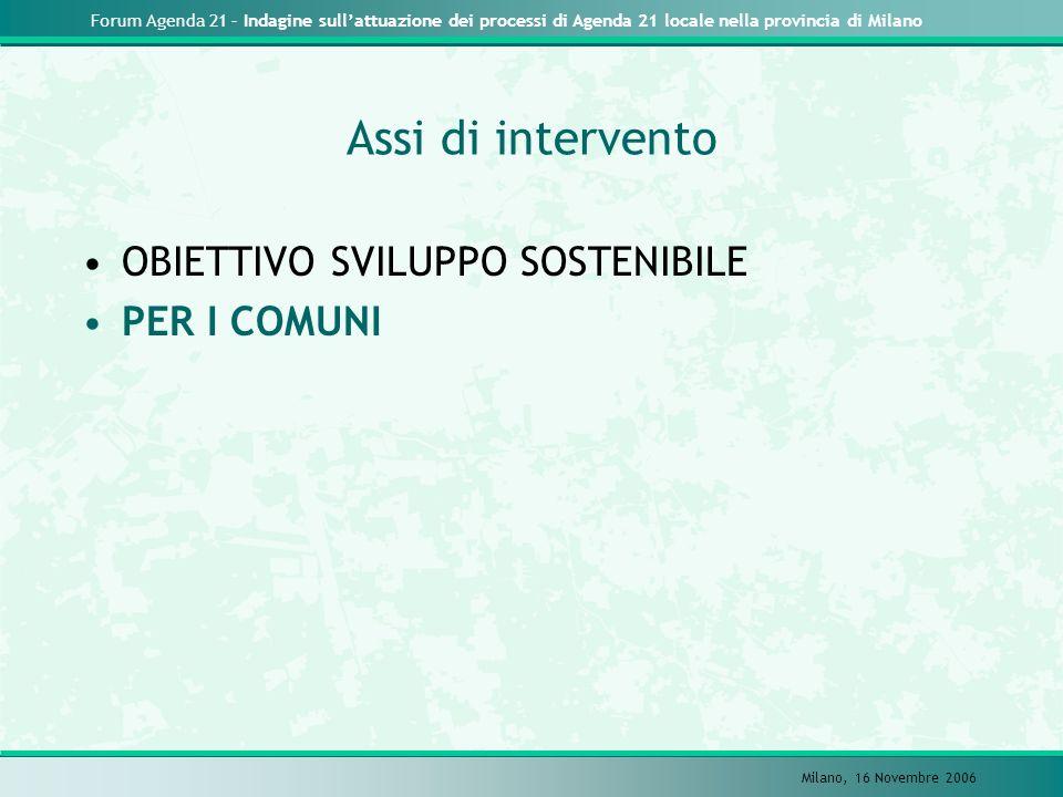 Forum Agenda 21 – Indagine sullattuazione dei processi di Agenda 21 locale nella provincia di Milano Milano, 16 Novembre 2006 Assi di intervento OBIET