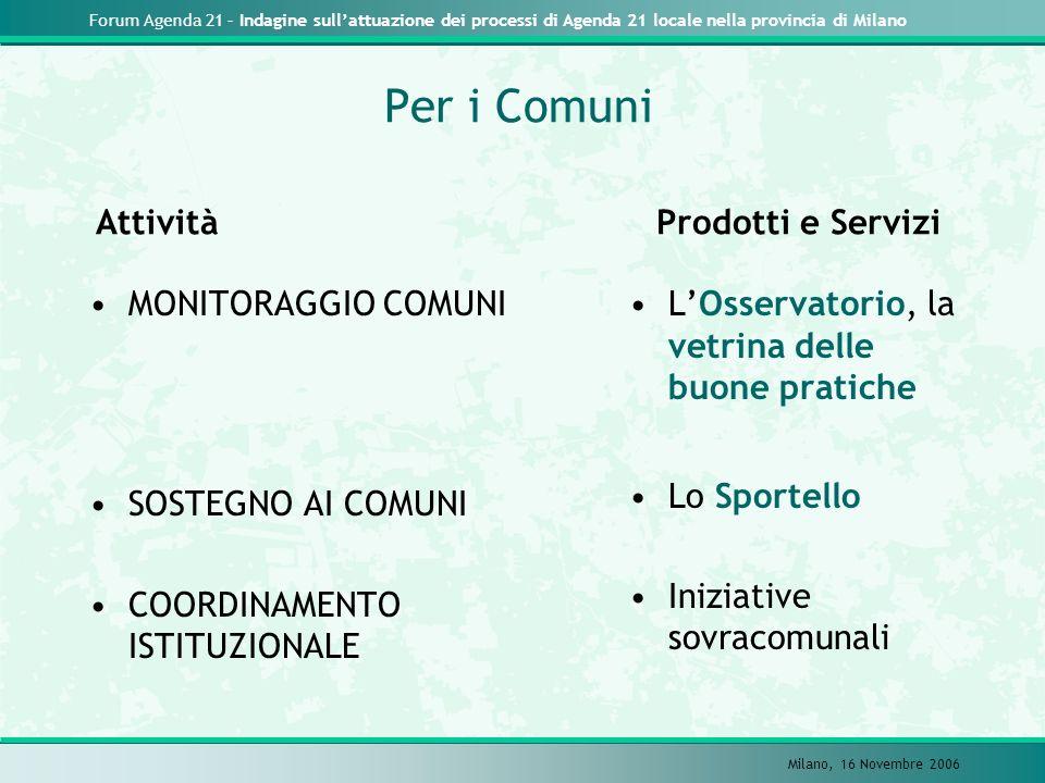 Forum Agenda 21 – Indagine sullattuazione dei processi di Agenda 21 locale nella provincia di Milano Milano, 16 Novembre 2006 Per i Comuni Attività Pr