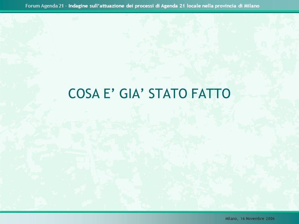 Forum Agenda 21 – Indagine sullattuazione dei processi di Agenda 21 locale nella provincia di Milano Milano, 16 Novembre 2006 COSA E GIA STATO FATTO