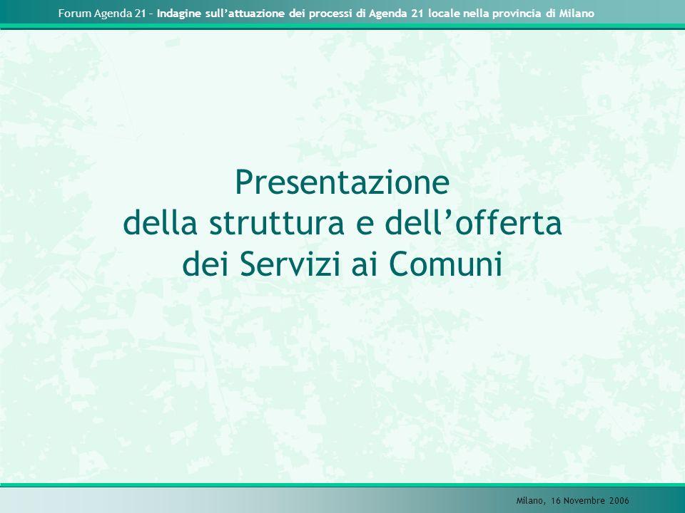 Forum Agenda 21 – Indagine sullattuazione dei processi di Agenda 21 locale nella provincia di Milano Milano, 16 Novembre 2006 Presentazione della struttura e dellofferta dei Servizi ai Comuni