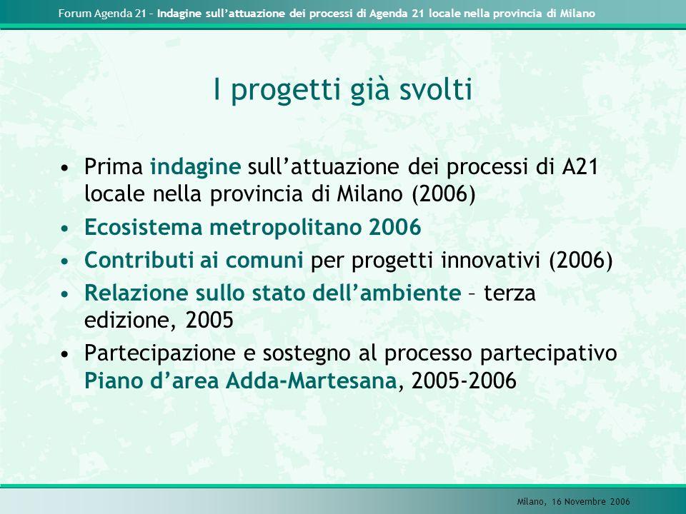 Forum Agenda 21 – Indagine sullattuazione dei processi di Agenda 21 locale nella provincia di Milano Milano, 16 Novembre 2006 I progetti già svolti Pr