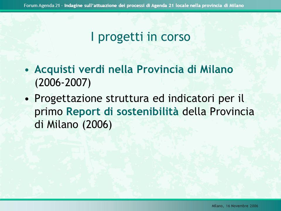 Forum Agenda 21 – Indagine sullattuazione dei processi di Agenda 21 locale nella provincia di Milano Milano, 16 Novembre 2006 I progetti in corso Acqu