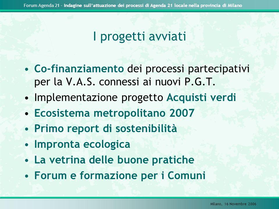 Forum Agenda 21 – Indagine sullattuazione dei processi di Agenda 21 locale nella provincia di Milano Milano, 16 Novembre 2006 I progetti avviati Co-fi