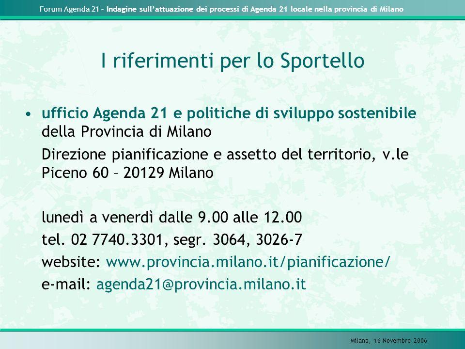 Forum Agenda 21 – Indagine sullattuazione dei processi di Agenda 21 locale nella provincia di Milano Milano, 16 Novembre 2006 I riferimenti per lo Spo
