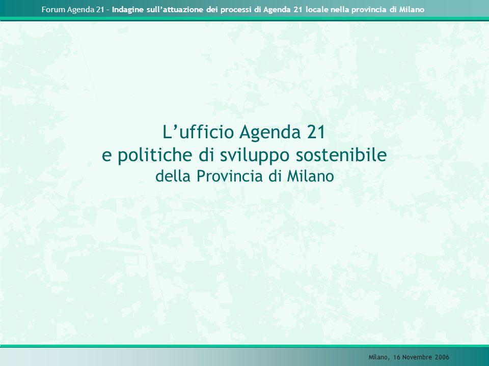 Forum Agenda 21 – Indagine sullattuazione dei processi di Agenda 21 locale nella provincia di Milano Milano, 16 Novembre 2006 Lufficio Agenda 21 e pol