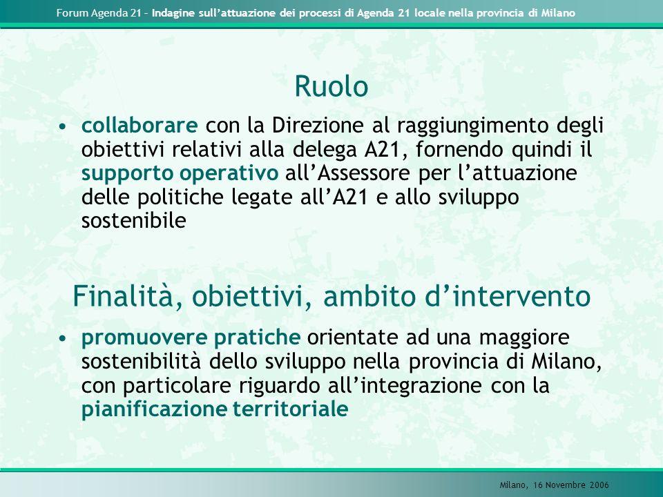 Forum Agenda 21 – Indagine sullattuazione dei processi di Agenda 21 locale nella provincia di Milano Milano, 16 Novembre 2006 Ruolo collaborare con la