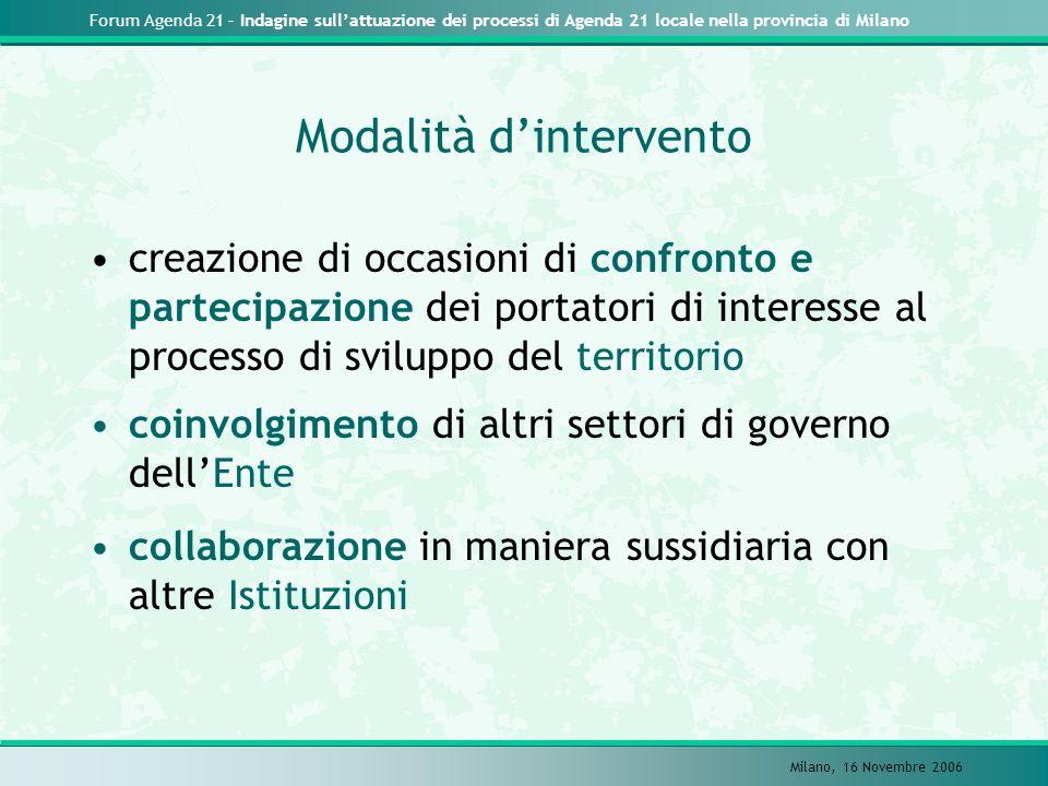 Forum Agenda 21 – Indagine sullattuazione dei processi di Agenda 21 locale nella provincia di Milano Milano, 16 Novembre 2006 Modalità dintervento cre
