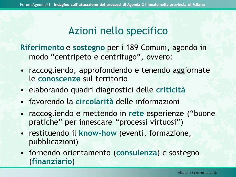 Forum Agenda 21 – Indagine sullattuazione dei processi di Agenda 21 locale nella provincia di Milano Milano, 16 Novembre 2006 Azioni nello specifico R