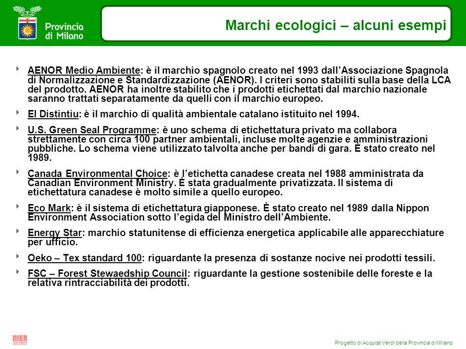 Progetto di Acquisti Verdi della Provincia di Milano Marchi ecologici – alcuni esempi AENOR Medio Ambiente: è il marchio spagnolo creato nel 1993 dall