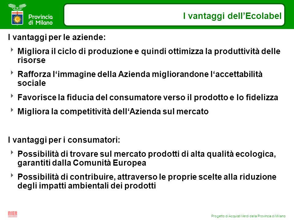 Progetto di Acquisti Verdi della Provincia di Milano I vantaggi dellEcolabel I vantaggi per le aziende: Migliora il ciclo di produzione e quindi ottim