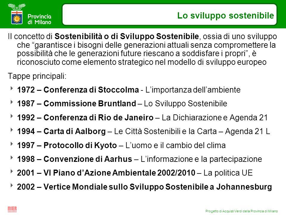 Progetto di Acquisti Verdi della Provincia di Milano Lo sviluppo sostenibile Il concetto di Sostenibilità o di Sviluppo Sostenibile, ossia di uno svil