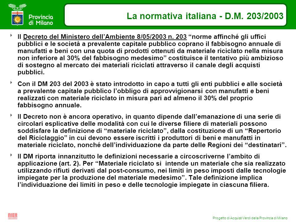 Progetto di Acquisti Verdi della Provincia di Milano La normativa italiana - D.M. 203/2003 Il Decreto del Ministero dellAmbiente 8/05/2003 n. 203 norm