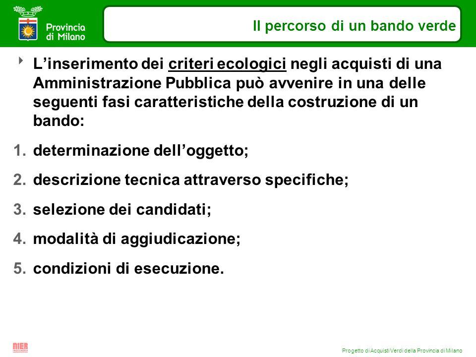 Progetto di Acquisti Verdi della Provincia di Milano Il percorso di un bando verde Linserimento dei criteri ecologici negli acquisti di una Amministra