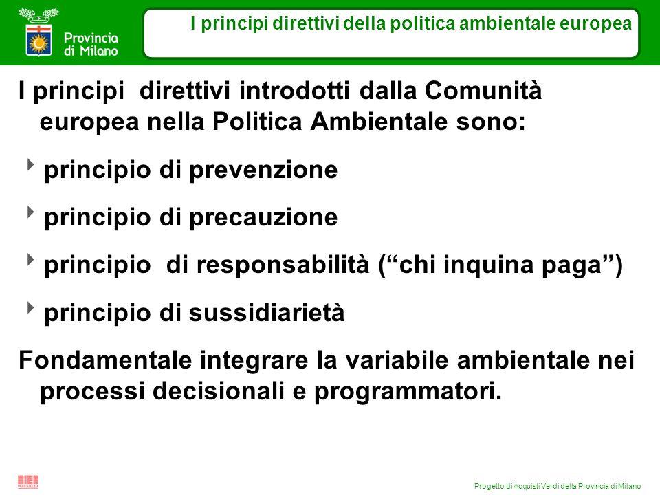 Progetto di Acquisti Verdi della Provincia di Milano I principi direttivi della politica ambientale europea I principi direttivi introdotti dalla Comu