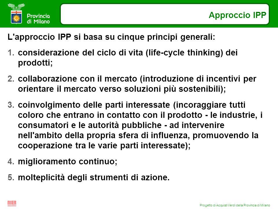 Progetto di Acquisti Verdi della Provincia di Milano Approccio IPP Gli strumenti per limplementazione di IPP: 1.I finanziamenti pubblici 2.Gli accordi volontari 3.Integrazione degli aspetti ambientali negli standard 4.Leco-design 5.I sistemi di gestione ambientale (ISO 14001; EMAS) 6.LAnalisi del Ciclo di Vita di un Prodotto (LCA) 7.Le etichette ecologiche (Ecolabel, EPD) 8.GPP 9.La legislazione
