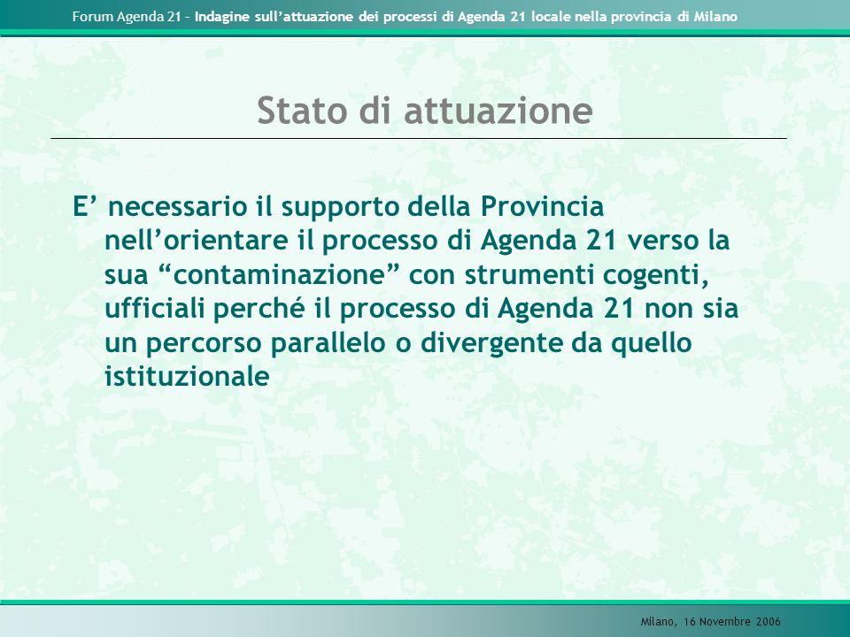 Forum Agenda 21 – Indagine sullattuazione dei processi di Agenda 21 locale nella provincia di Milano Milano, 16 Novembre 2006 Stato di attuazione E necessario il supporto della Provincia nellorientare il processo di Agenda 21 verso la sua contaminazione con strumenti cogenti, ufficiali perché il processo di Agenda 21 non sia un percorso parallelo o divergente da quello istituzionale