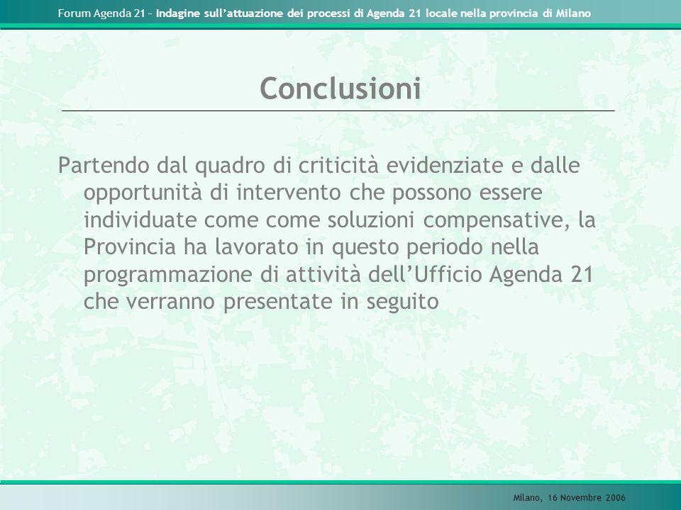 Forum Agenda 21 – Indagine sullattuazione dei processi di Agenda 21 locale nella provincia di Milano Milano, 16 Novembre 2006 Conclusioni Partendo dal quadro di criticità evidenziate e dalle opportunità di intervento che possono essere individuate come come soluzioni compensative, la Provincia ha lavorato in questo periodo nella programmazione di attività dellUfficio Agenda 21 che verranno presentate in seguito