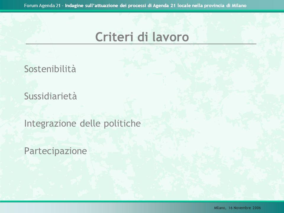 Forum Agenda 21 – Indagine sullattuazione dei processi di Agenda 21 locale nella provincia di Milano Milano, 16 Novembre 2006 Criteri di lavoro Sostenibilità Sussidiarietà Integrazione delle politiche Partecipazione